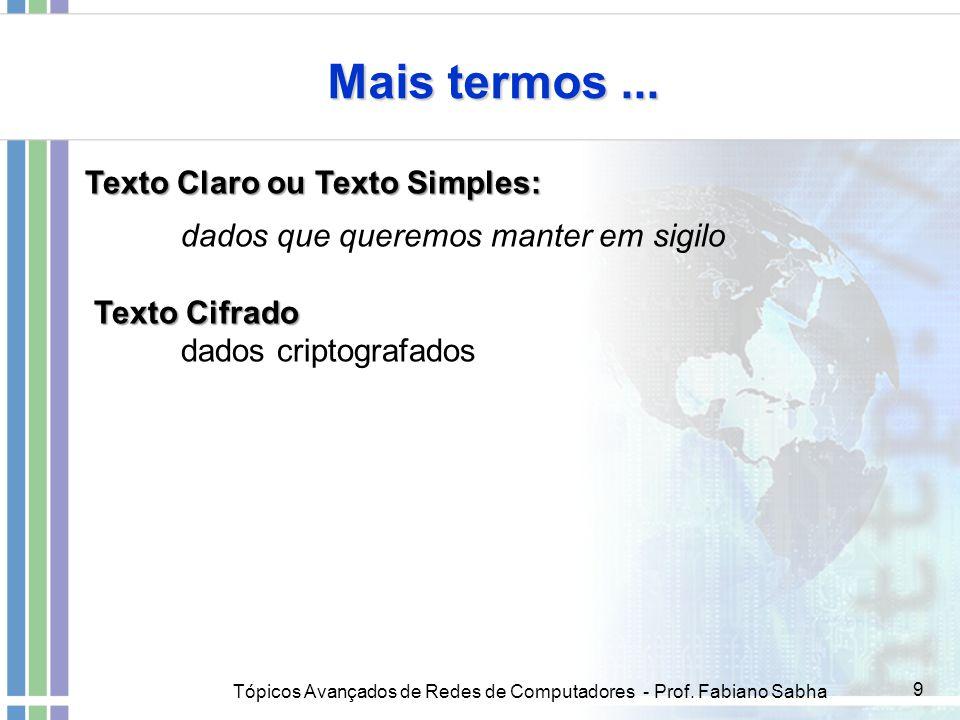 Tópicos Avançados de Redes de Computadores - Prof. Fabiano Sabha 9 Mais termos... Texto Claro ou Texto Simples: dados que queremos manter em sigilo Te