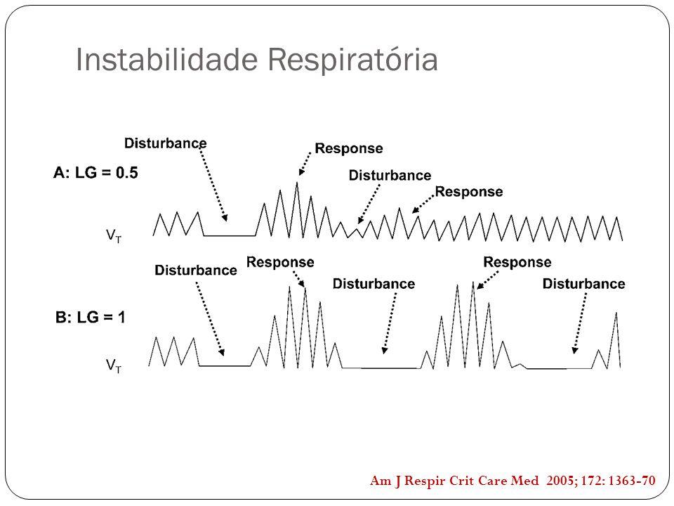 Instabilidade Respiratória Am J Respir Crit Care Med 2005; 172: 1363-70