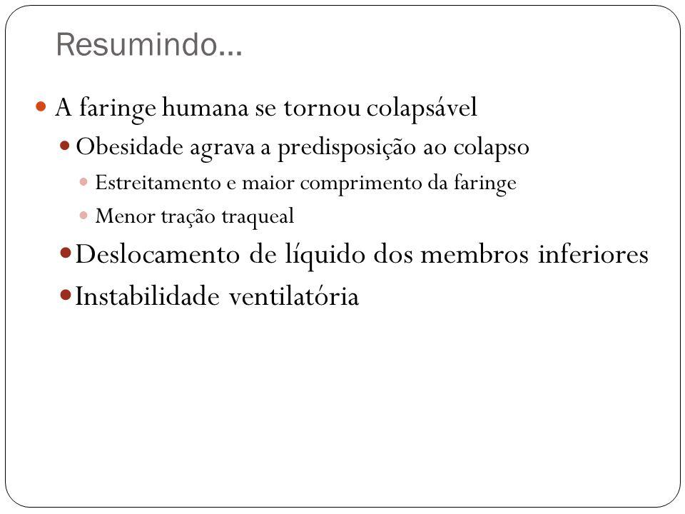 Resumindo… A faringe humana se tornou colapsável Obesidade agrava a predisposição ao colapso Estreitamento e maior comprimento da faringe Menor tração traqueal Deslocamento de líquido dos membros inferiores Instabilidade ventilatória
