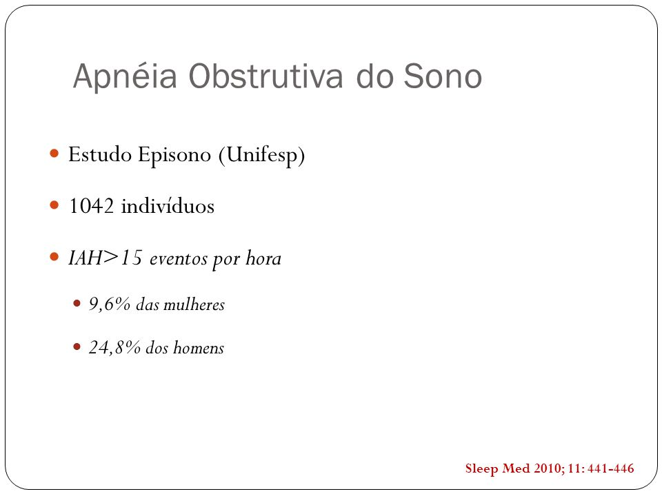Apnéia Obstrutiva do Sono Estudo Episono (Unifesp) 1042 indivíduos IAH>15 eventos por hora 9,6% das mulheres 24,8% dos homens Sleep Med 2010; 11: 441-