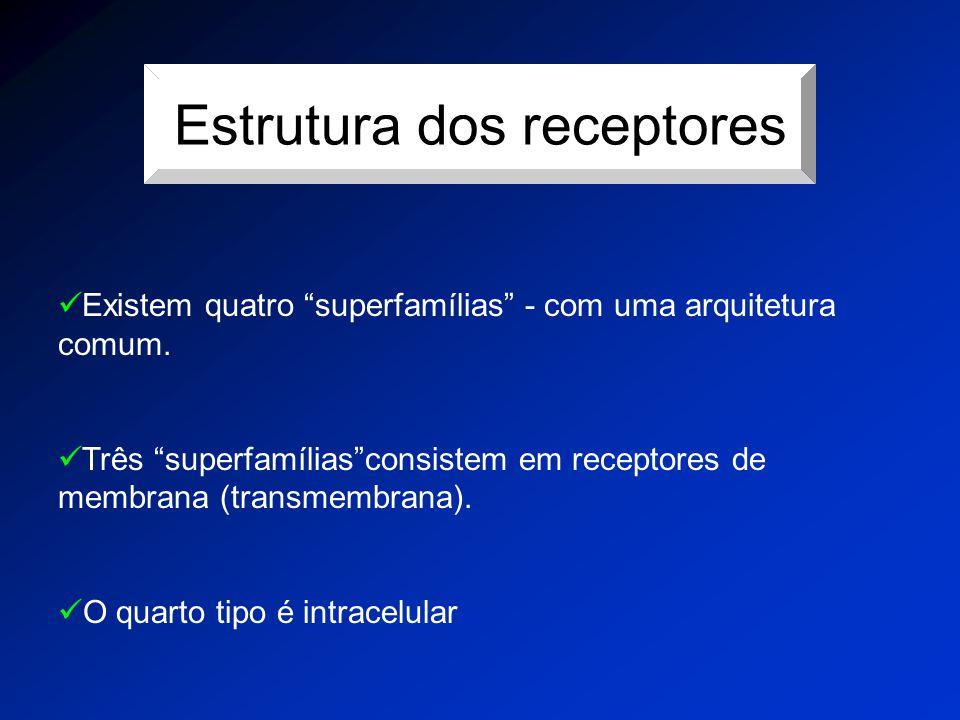 """Estrutura dos receptores Existem quatro """"superfamílias"""" - com uma arquitetura comum. Três """"superfamílias""""consistem em receptores de membrana (transmem"""