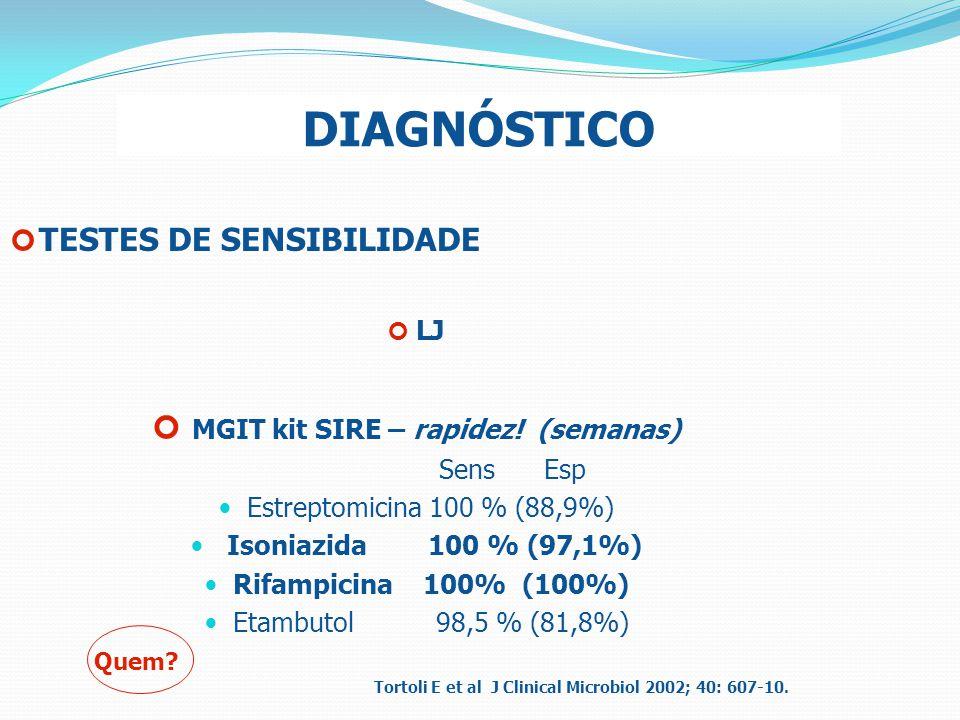 DIAGNÓSTICO TESTES DE SENSIBILIDADE LJ MGIT kit SIRE – rapidez! (semanas) Sens Esp Estreptomicina 100 % (88,9%) Isoniazida 100 % (97,1%) Rifampicina 1