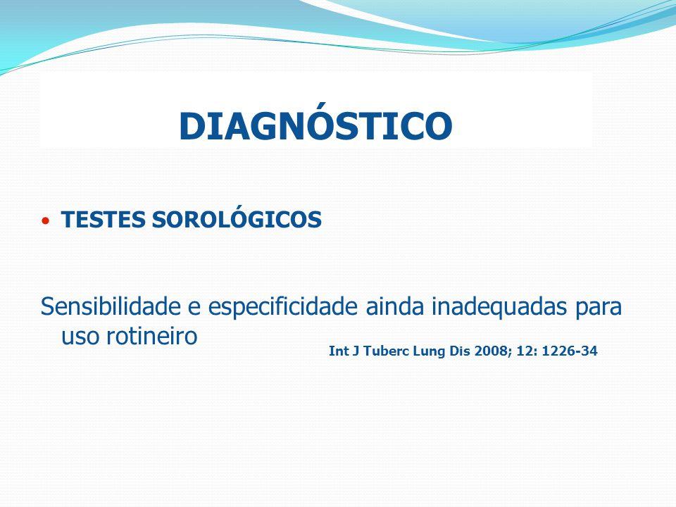 DIAGNÓSTICO TESTES SOROLÓGICOS Sensibilidade e especificidade ainda inadequadas para uso rotineiro Int J Tuberc Lung Dis 2008; 12: 1226-34
