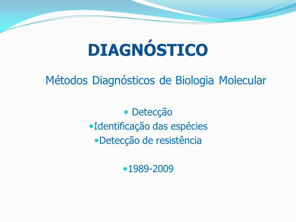 DIAGNÓSTICO Métodos Diagnósticos de Biologia Molecular Detecção Identificação das espécies Detecção de resistência 1989-2009