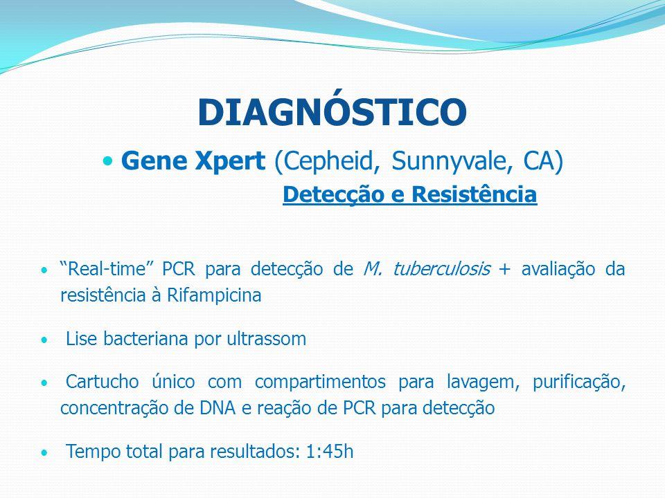"""DIAGNÓSTICO Gene Xpert (Cepheid, Sunnyvale, CA) Detecção e Resistência """"Real-time"""" PCR para detecção de M. tuberculosis + avaliação da resistência à R"""