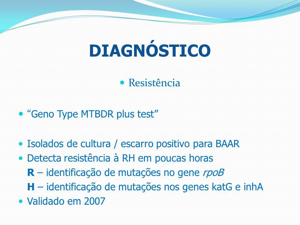 """DIAGNÓSTICO Resistência """" Geno Type MTBDR plus test"""" Isolados de cultura / escarro positivo para BAAR Detecta resistência à RH em poucas horas R – ide"""