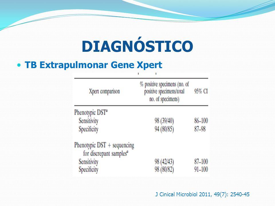 DIAGNÓSTICO TB Extrapulmonar Gene Xpert J Cinical Microbiol 2011, 49(7): 2540-45