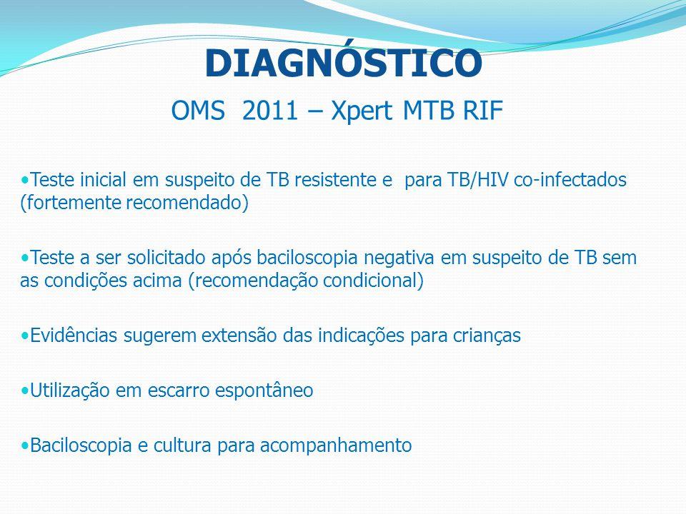 DIAGNÓSTICO OMS 2011 – Xpert MTB RIF Teste inicial em suspeito de TB resistente e para TB/HIV co-infectados (fortemente recomendado) Teste a ser solic