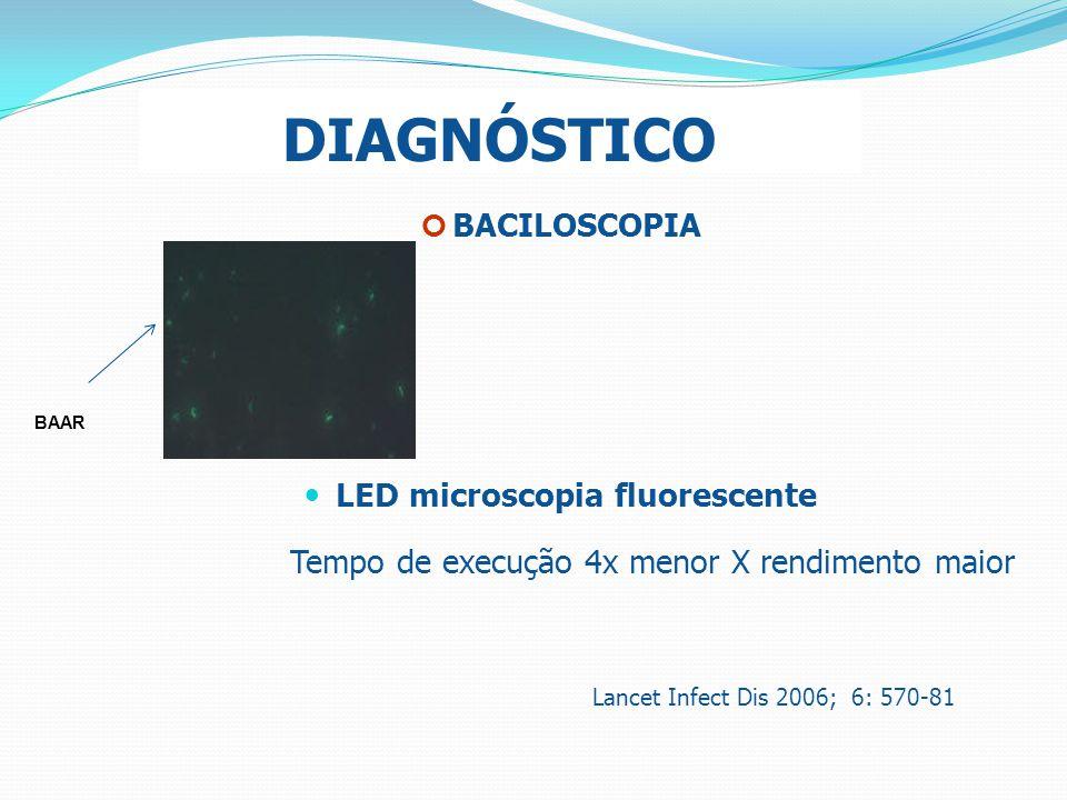 DIAGNÓSTICO BACILOSCOPIA LED microscopia fluorescente Tempo de execução 4x menor X rendimento maior Lancet Infect Dis 2006; 6: 570-81 BAAR