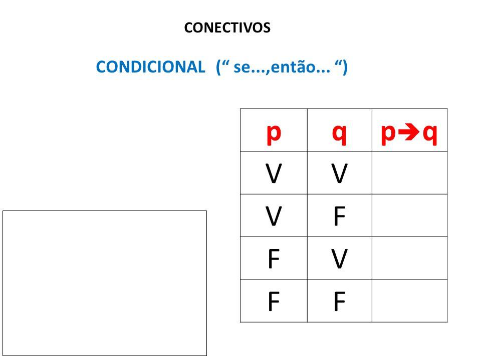 """CONECTIVOS CONDICIONAL ("""" se...,então... """") pqpqpq VV VF FV FF"""