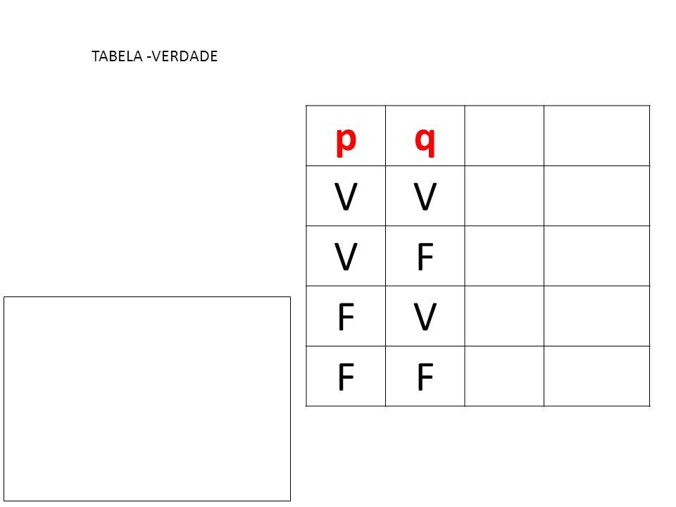 TABELA -VERDADE pq VV VF FV FF