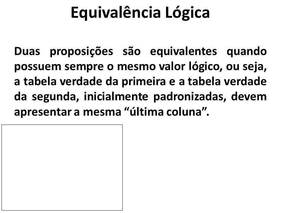 Equivalência Lógica Duas proposições são equivalentes quando possuem sempre o mesmo valor lógico, ou seja, a tabela verdade da primeira e a tabela ver