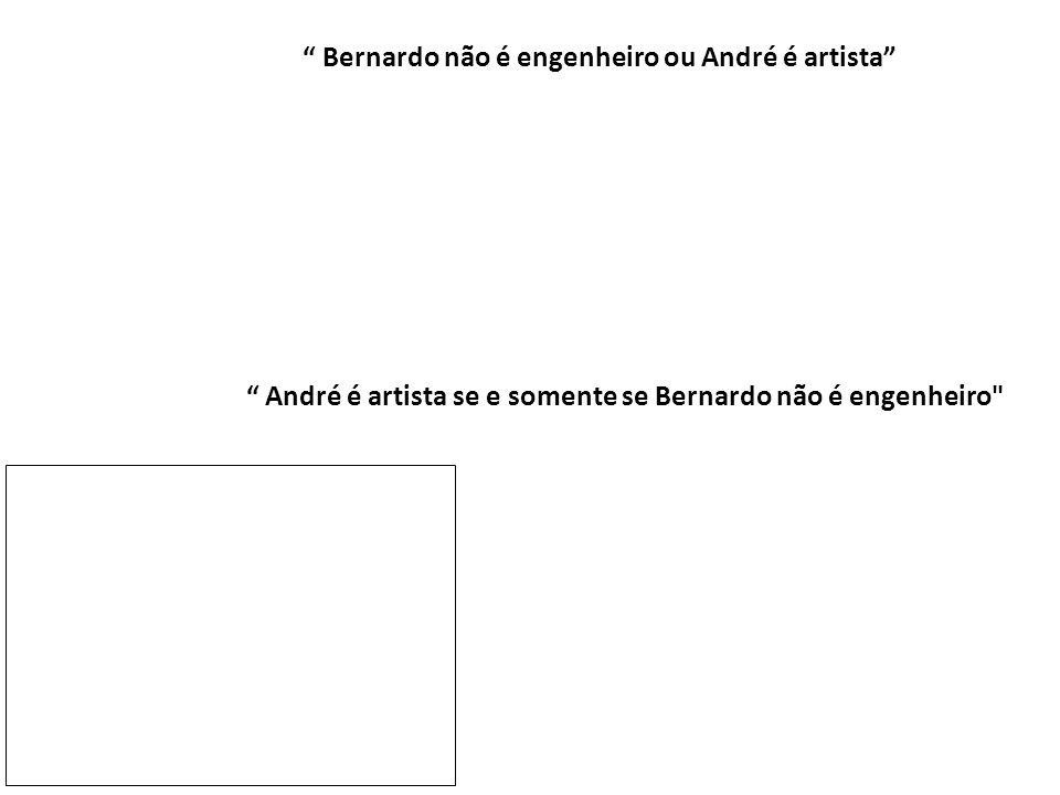 """"""" André é artista se e somente se Bernardo não é engenheiro"""