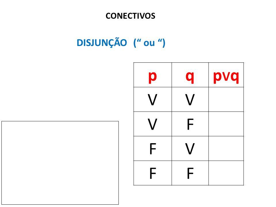 """CONECTIVOS DISJUNÇÃO ("""" ou """") pqpVqpVq VV VF FV FF"""