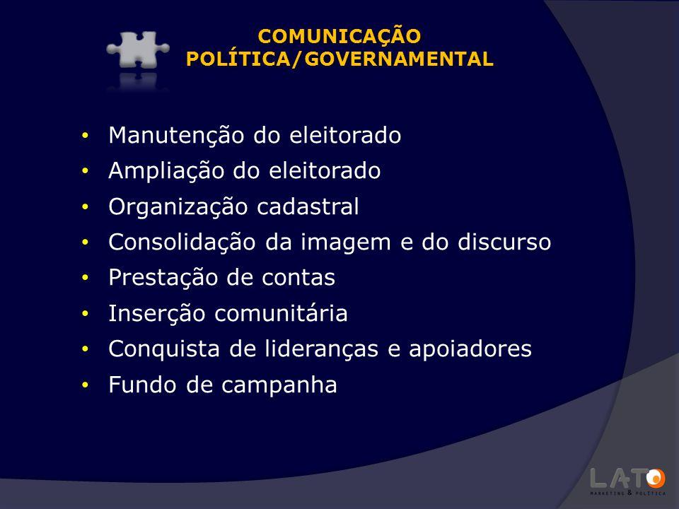 Manutenção do eleitorado Ampliação do eleitorado Organização cadastral Consolidação da imagem e do discurso Prestação de contas Inserção comunitária C