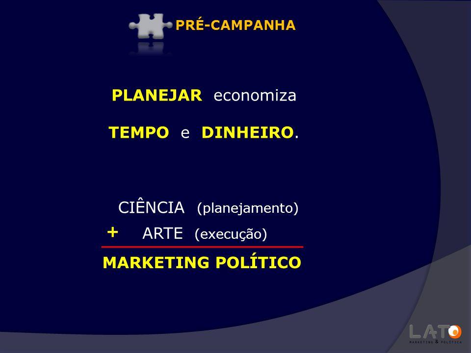 PLANEJAR economiza TEMPO e DINHEIRO. MARKETING POLÍTICO CIÊNCIA (planejamento) ARTE (execução) + PRÉ-CAMPANHA