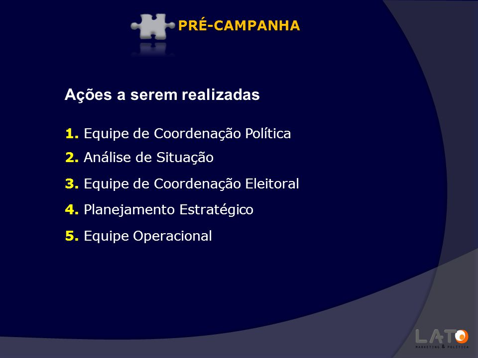 Ações a serem realizadas 1. Equipe de Coordenação Política 2. Análise de Situação 3. Equipe de Coordenação Eleitoral 4. Planejamento Estratégico 5. Eq