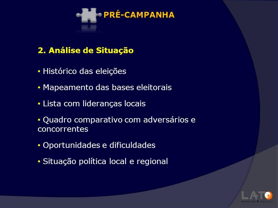 2. Análise de Situação Histórico das eleições Mapeamento das bases eleitorais Lista com lideranças locais Quadro comparativo com adversários e concorr