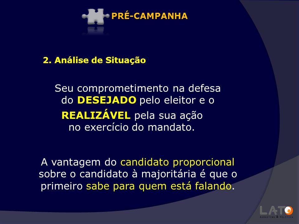 2. Análise de Situação A vantagem do candidato proporcional sobre o candidato à majoritária é que o primeiro sabe para quem está falando. REALIZÁVEL p