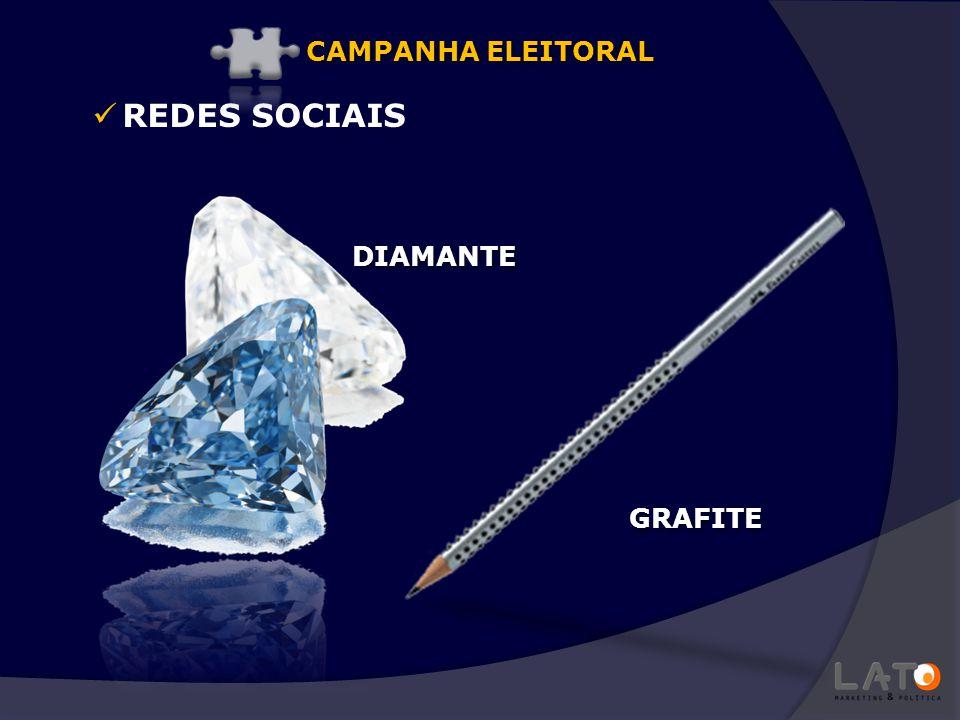 GRAFITE DIAMANTE REDES SOCIAIS CAMPANHA ELEITORAL