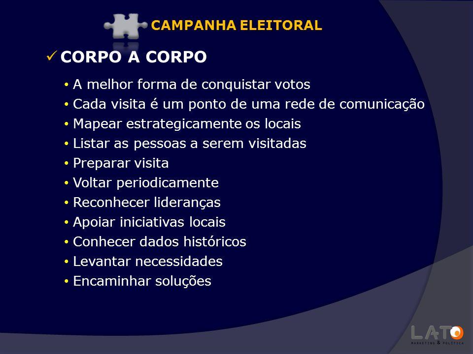 CORPO A CORPO A melhor forma de conquistar votos Cada visita é um ponto de uma rede de comunicação Mapear estrategicamente os locais Listar as pessoas