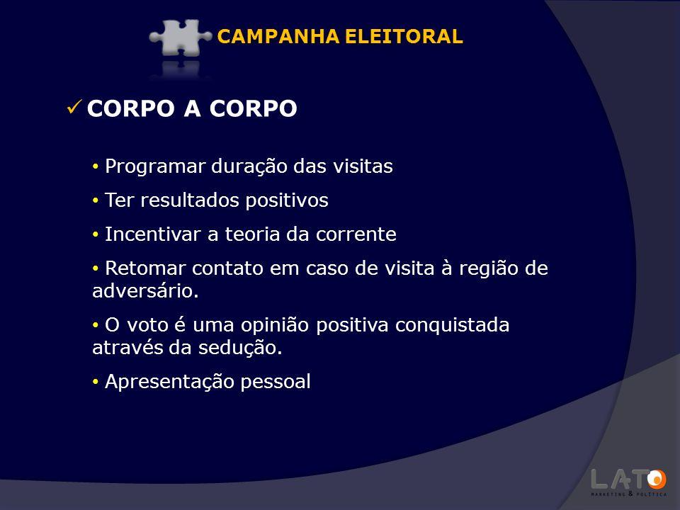 CORPO A CORPO Programar duração das visitas Ter resultados positivos Incentivar a teoria da corrente Retomar contato em caso de visita à região de adv