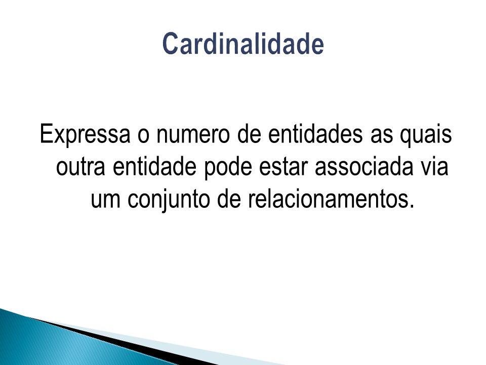 Cardinalidade máxima Indica a quantidade máxima de ocorrências de entidades que podem estar associadas a uma ocorrência da outra entidade (1 ou n).