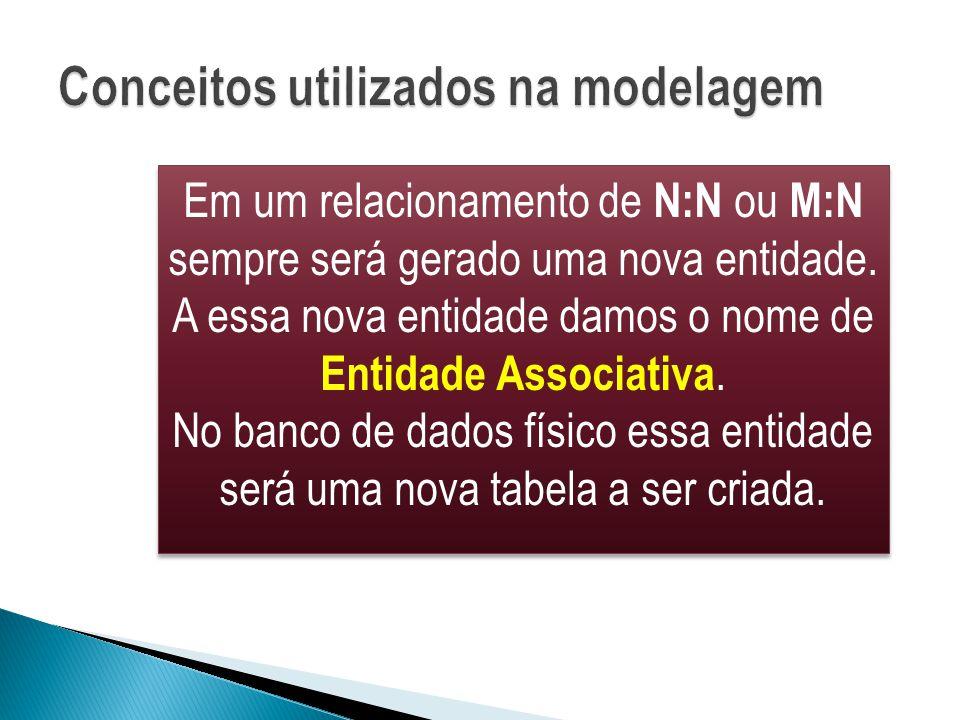 Em um relacionamento de N:N ou M:N sempre será gerado uma nova entidade. A essa nova entidade damos o nome de Entidade Associativa. No banco de dados