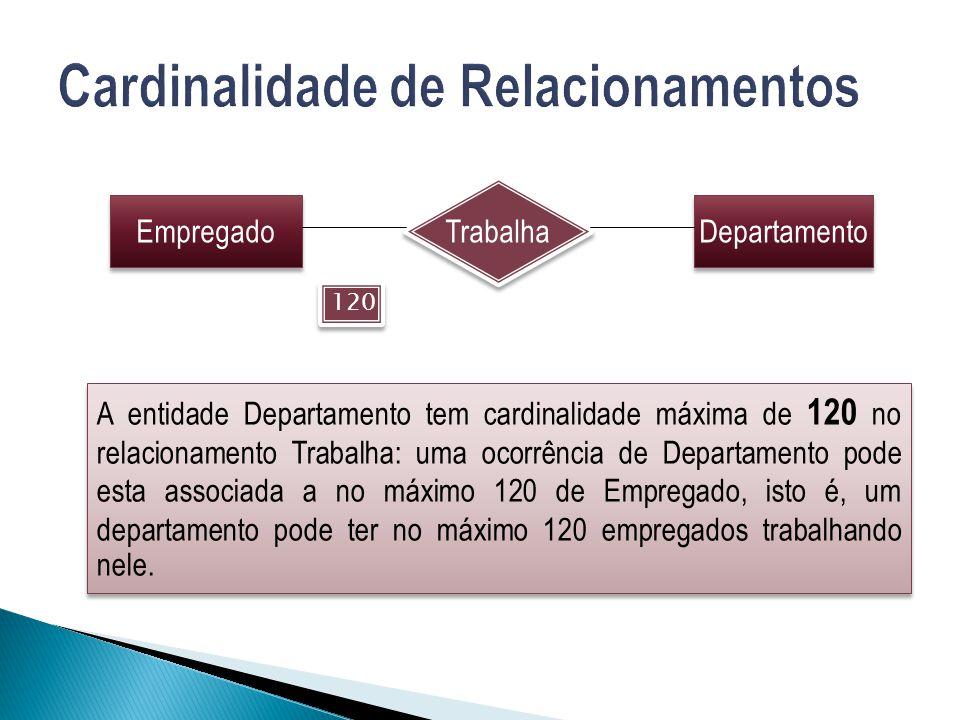 Empregado Departamento Trabalha A entidade Departamento tem cardinalidade máxima de 120 no relacionamento Trabalha: uma ocorrência de Departamento pod