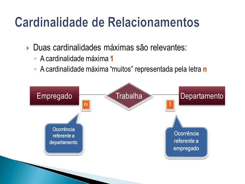 """ Duas cardinalidades máximas são relevantes: ◦ A cardinalidade máxima 1 ◦ A cardinalidade máxima """"muitos"""" representada pela letra n Ocorrência refere"""