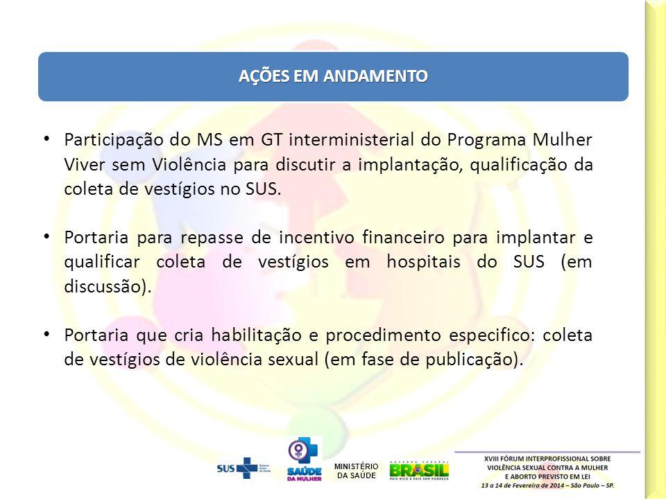 MINISTÉRIO DA SAÚDE Cal/Jun/12 Participação do MS em GT interministerial do Programa Mulher Viver sem Violência para discutir a implantação, qualifica