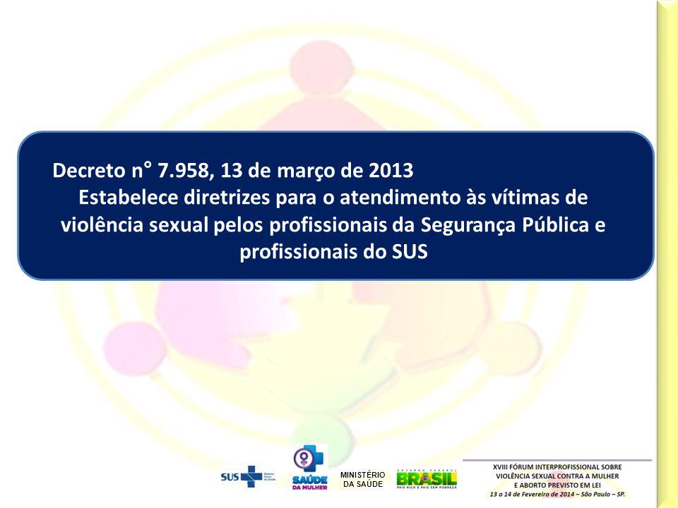 MINISTÉRIO DA SAÚDE Cal/Jun/12 Decreto n° 7.958, 13 de março de 2013 Estabelece diretrizes para o atendimento às vítimas de violência sexual pelos pro