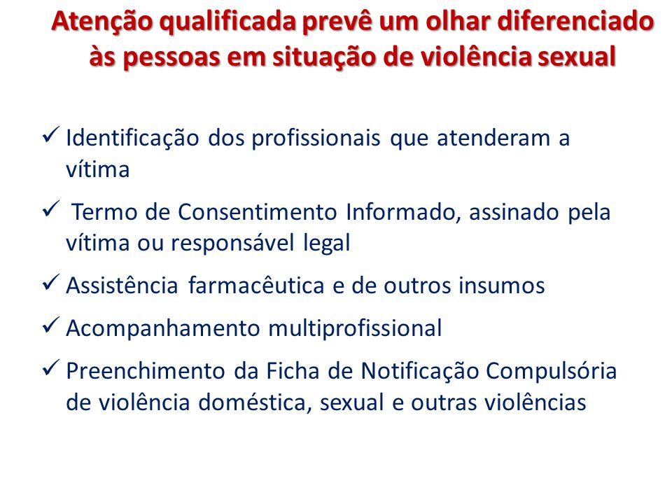 Atenção qualificada prevê um olhar diferenciado às pessoas em situação de violência sexual Identificação dos profissionais que atenderam a vítima Term