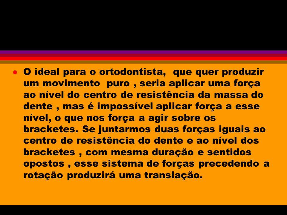CENTRO DE RESISTENCIA OU CENTRO DA MASSA DO DENTE É o ponto que situa, aproximadamente, no terço apical do dente.