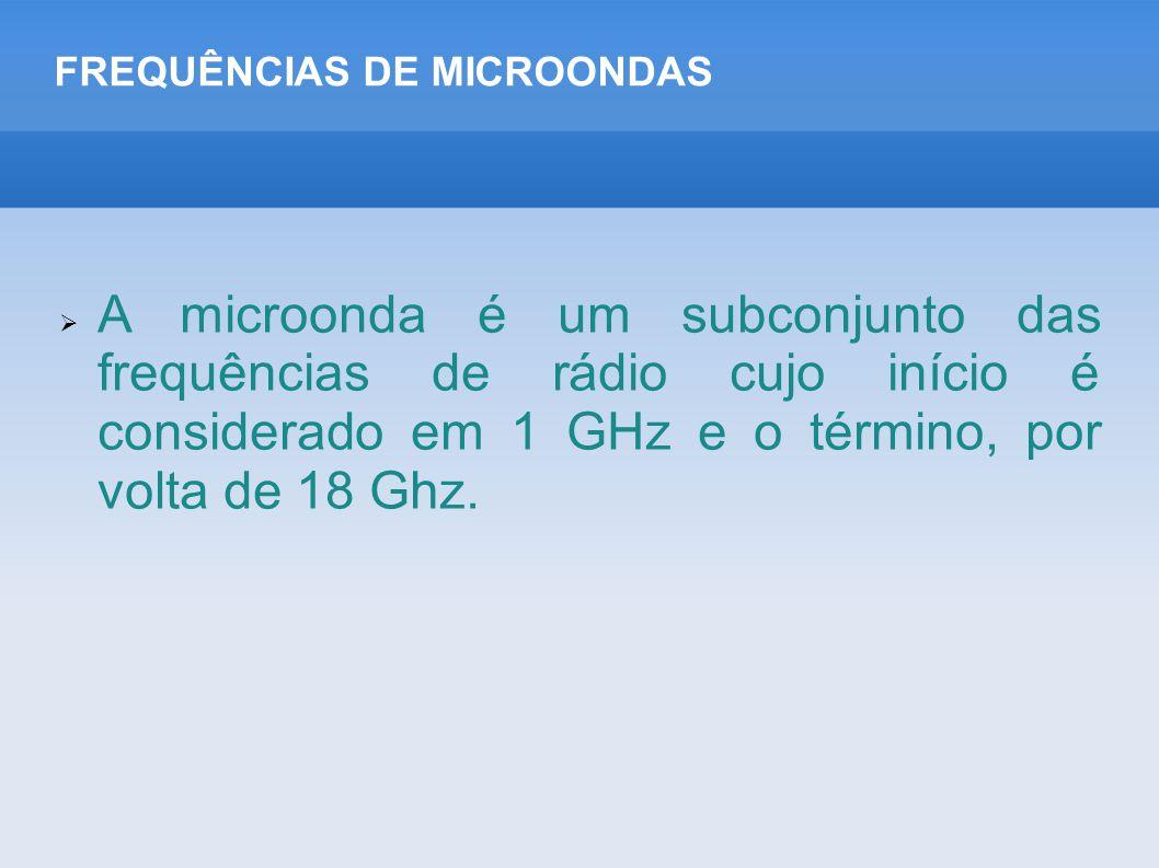 FREQUÊNCIAS DE MICROONDAS  A microonda é um subconjunto das frequências de rádio cujo início é considerado em 1 GHz e o término, por volta de 18 Ghz.