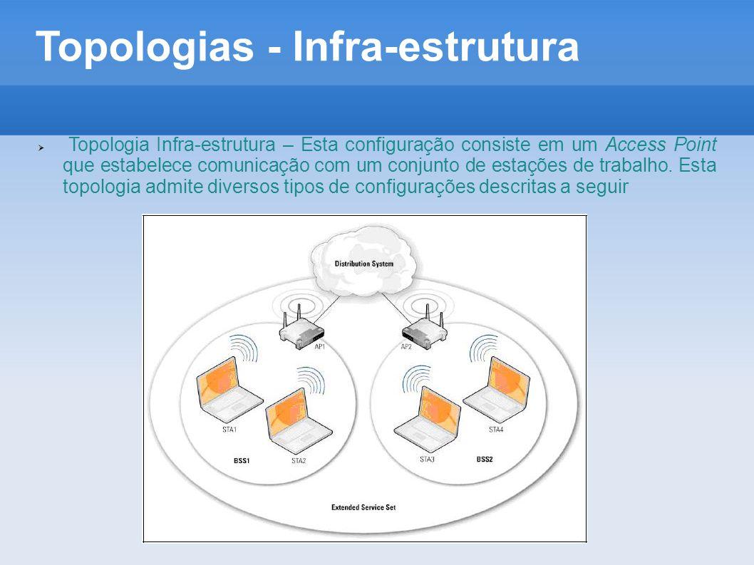 Topologias - Infra-estrutura  Topologia Infra-estrutura – Esta configuração consiste em um Access Point que estabelece comunicação com um conjunto de