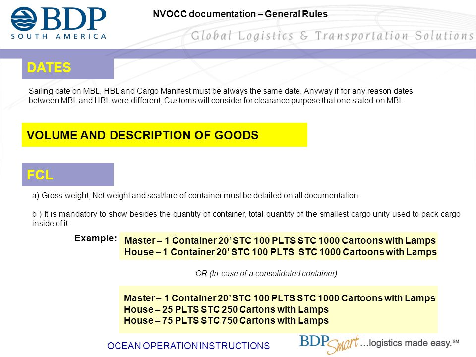 OCEAN OPERATION INSTRUCTIONS NVOCC documentation – General Rules DATES Sailing date on MBL, HBL and Cargo Manifest must be always the same date.