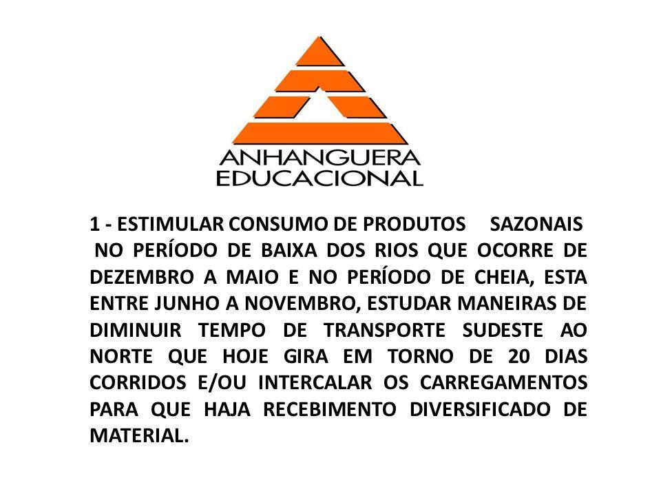 1 - ESTIMULAR CONSUMO DE PRODUTOS SAZONAIS NO PERÍODO DE BAIXA DOS RIOS QUE OCORRE DE DEZEMBRO A MAIO E NO PERÍODO DE CHEIA, ESTA ENTRE JUNHO A NOVEMB