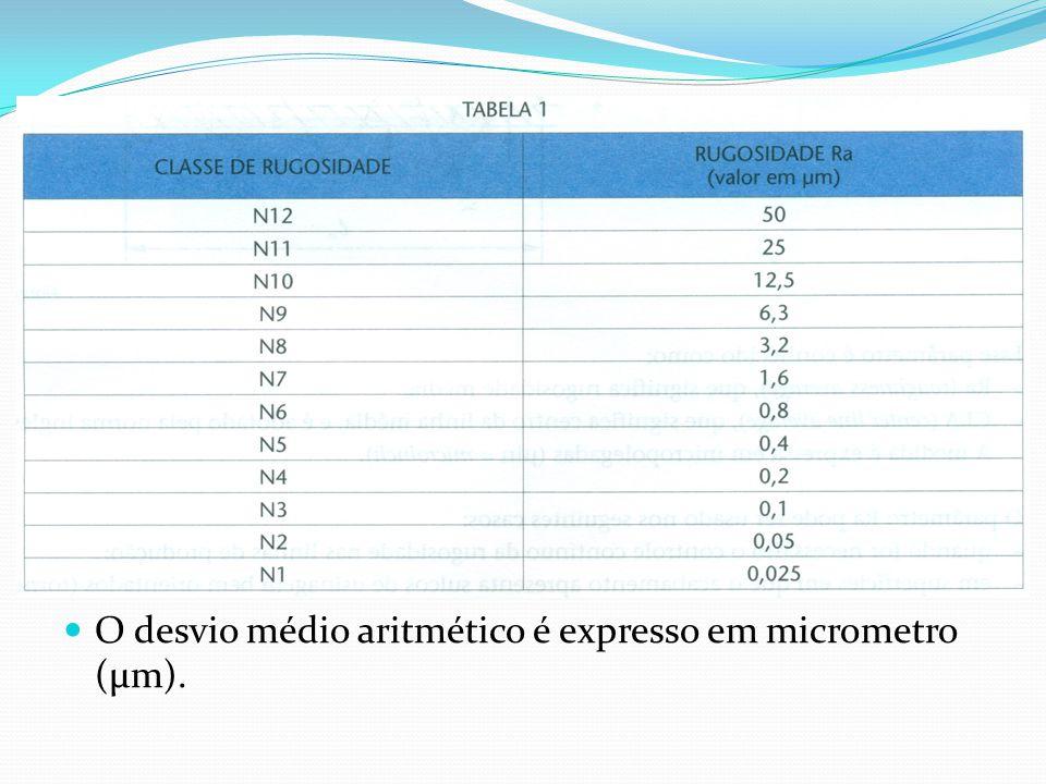 Medição da rugosidade (Ra) Na medição da rugosidade, são recomendados valores para o comprimento da amostragem, conforme tabela abaixo.