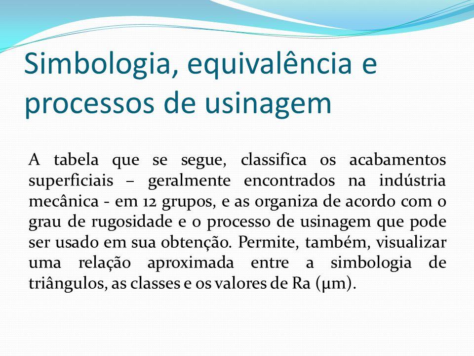 Simbologia, equivalência e processos de usinagem A tabela que se segue, classifica os acabamentos superficiais – geralmente encontrados na indústria m