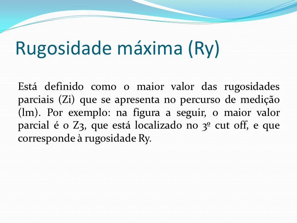 Rugosidade máxima (Ry) Está definido como o maior valor das rugosidades parciais (Zi) que se apresenta no percurso de medição (lm). Por exemplo: na fi