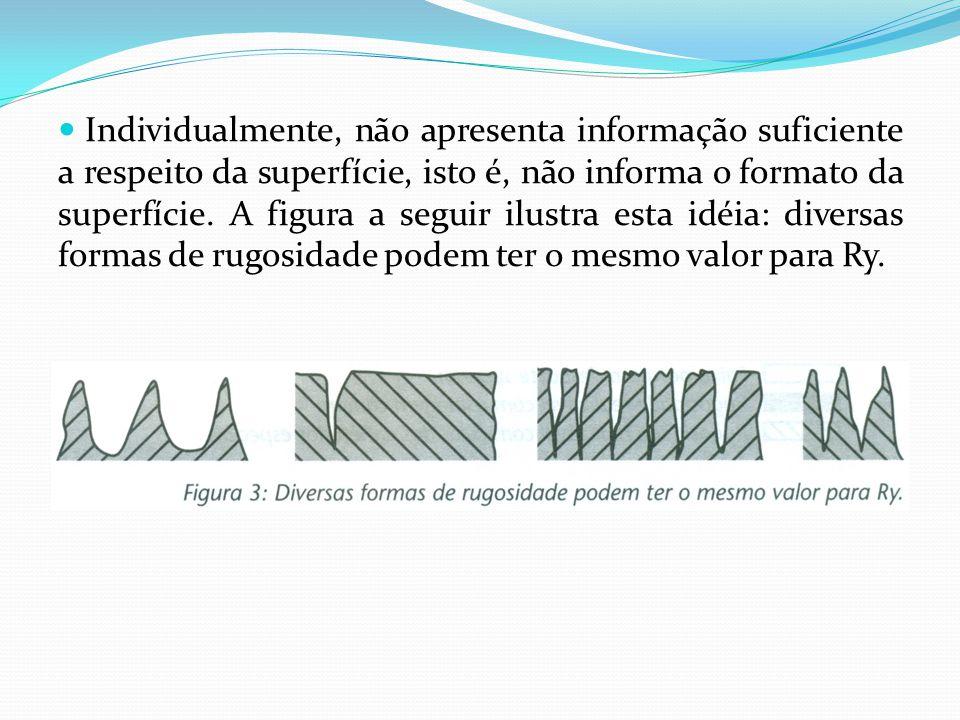 Rugosidade total (Rt) Corresponde à distância vertical entre o pico mais alto e o vale mais profundo no comprimento de avaliação (lm), independentemente dos valores de rugosidade parcial (Zi).