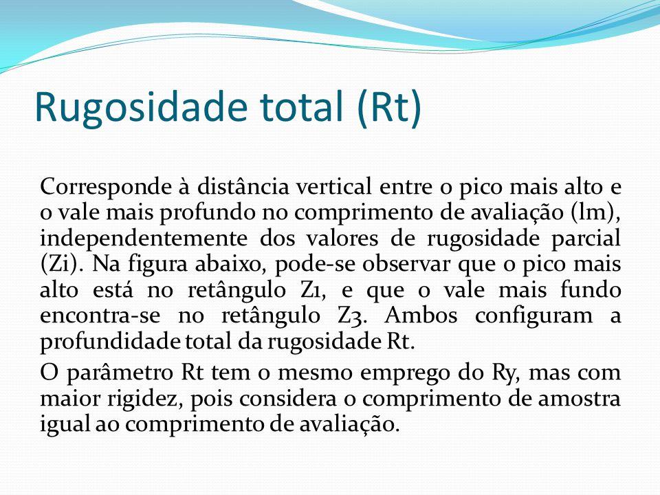 Rugosidade total (Rt) Corresponde à distância vertical entre o pico mais alto e o vale mais profundo no comprimento de avaliação (lm), independentemen