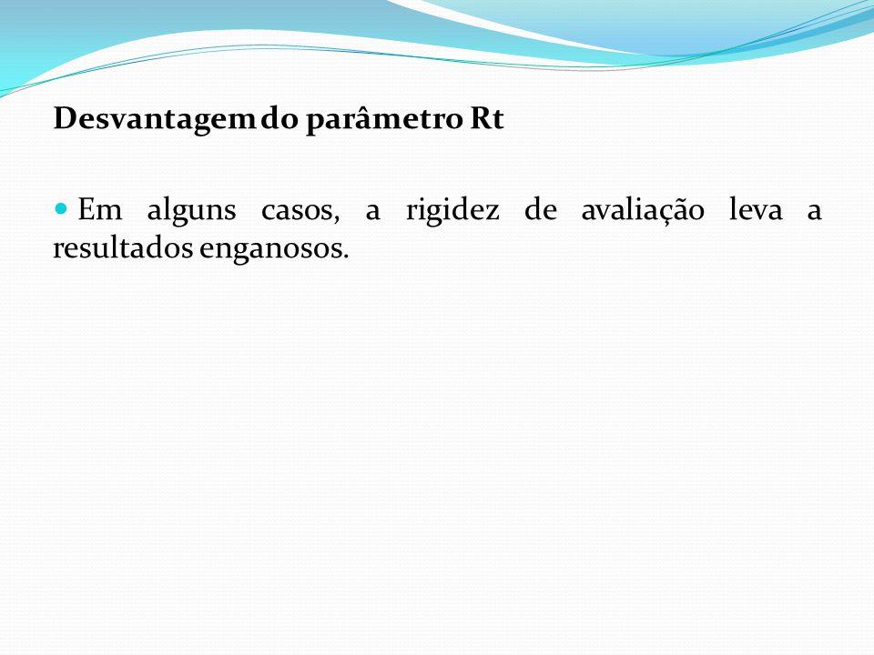 Rugosidade média (Rz) Corresponde à média aritmética dos cinco valores de rugosidade parcial.