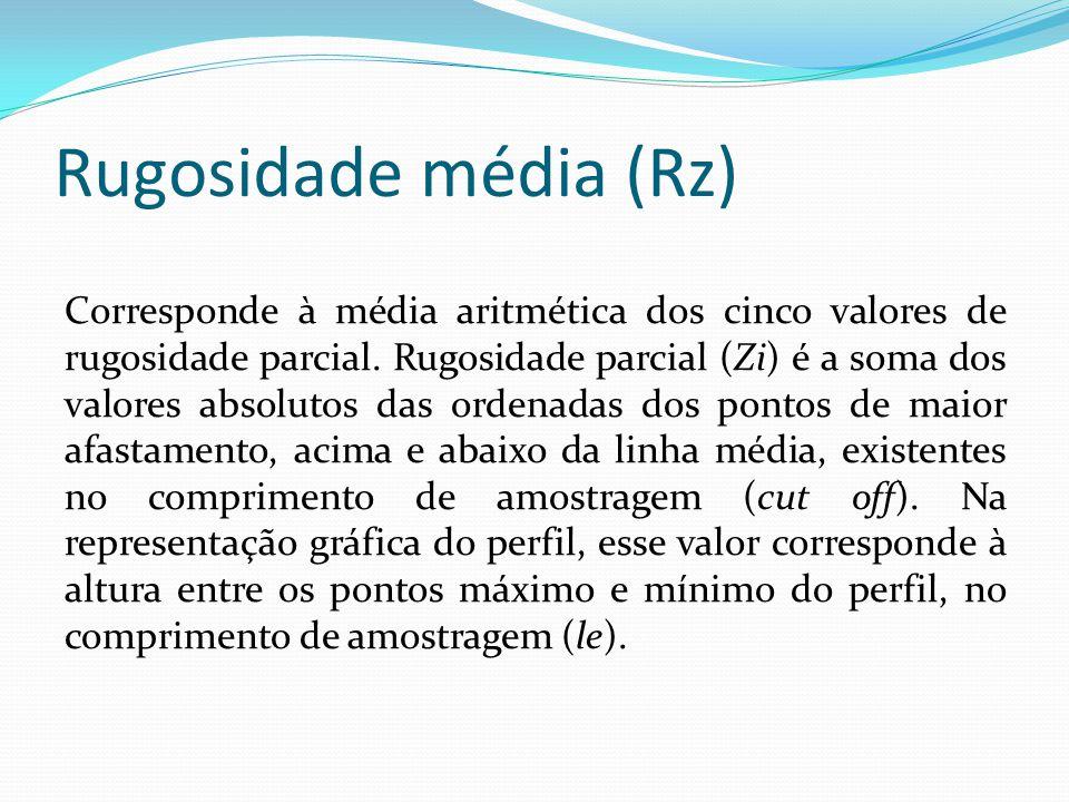 Rugosidade média (Rz) Corresponde à média aritmética dos cinco valores de rugosidade parcial. Rugosidade parcial (Zi) é a soma dos valores absolutos d