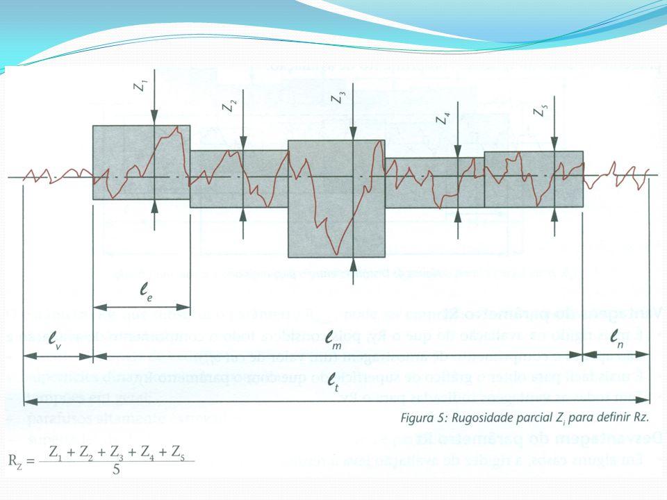 O parâmetro Rz pode ser empregado nos seguintes casos: Pontos isolados não influenciam na função da peça a ser controlada.