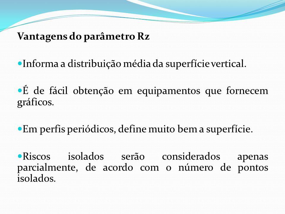Desvantagens do parâmetro Rz Em algumas aplicações, não é aconselhável a consideração parcial dos pontos isolados, pois um ponto isolado acentuado será considerado somente em 20%, mediante a divisão de.