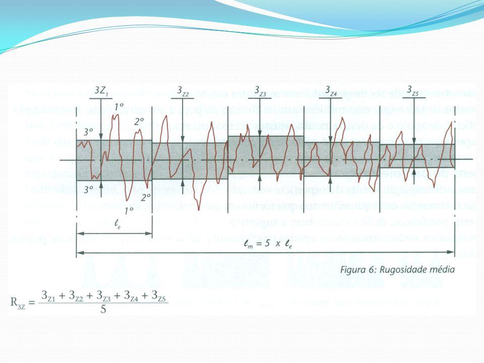 O parâmetro R 3Z pode ser empregado em: Superfícies de peças sinterizadas; Peças fundidas e porosas em geral.