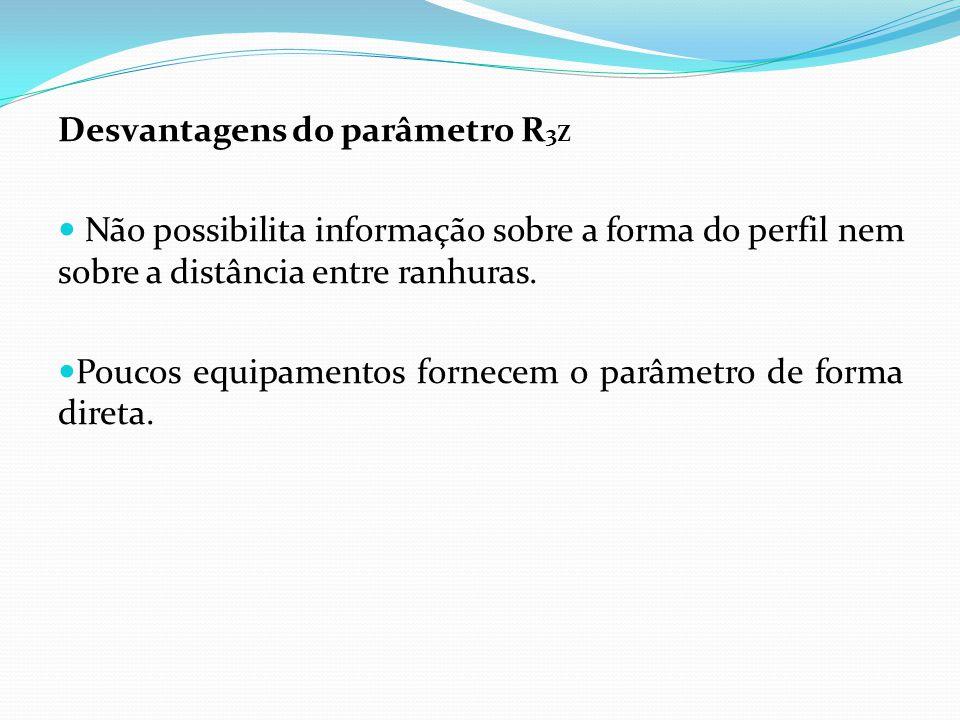 Desvantagens do parâmetro R 3Z Não possibilita informação sobre a forma do perfil nem sobre a distância entre ranhuras. Poucos equipamentos fornecem o