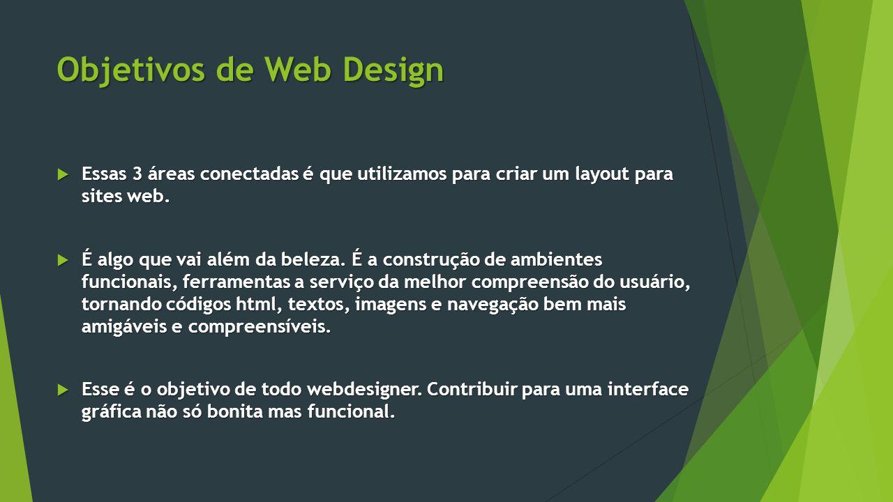 Objetivos de Web Design  Essas 3 áreas conectadas é que utilizamos para criar um layout para sites web.  É algo que vai além da beleza. É a construç